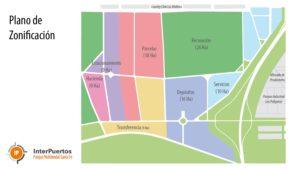 Plano de Zonificación Interpuertos